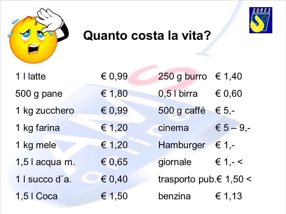 Quanto costa la vita 1 l latte € 0,99 250 g burro € 1,40