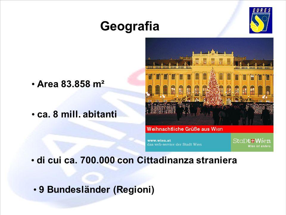 Geografia • Area 83.858 m² • ca. 8 mill. abitanti