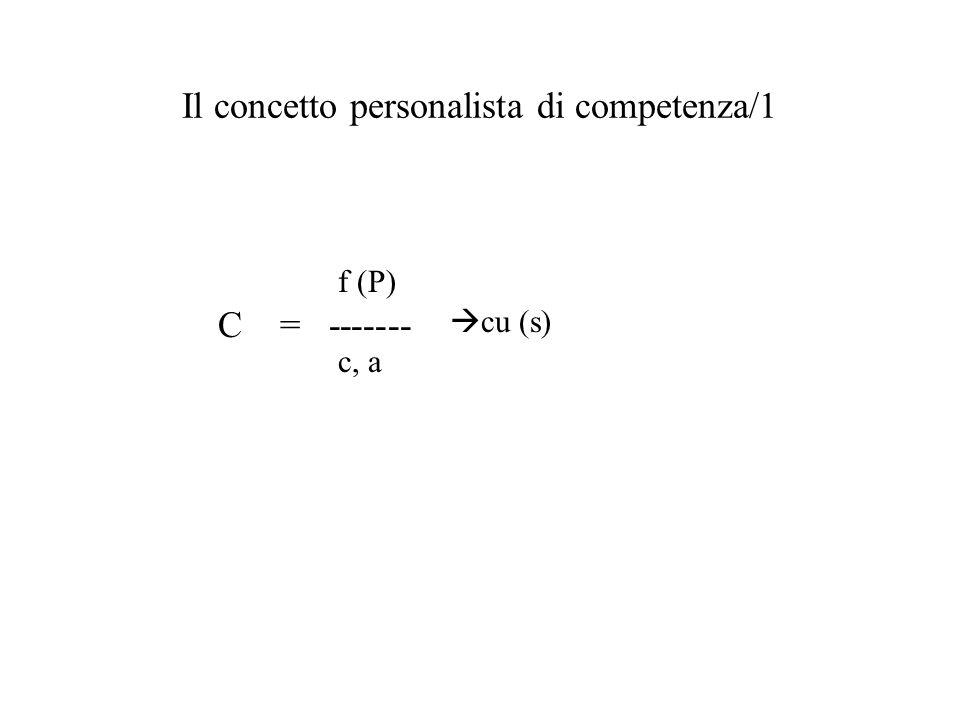 Il concetto personalista di competenza/1