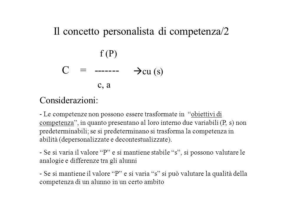 Il concetto personalista di competenza/2