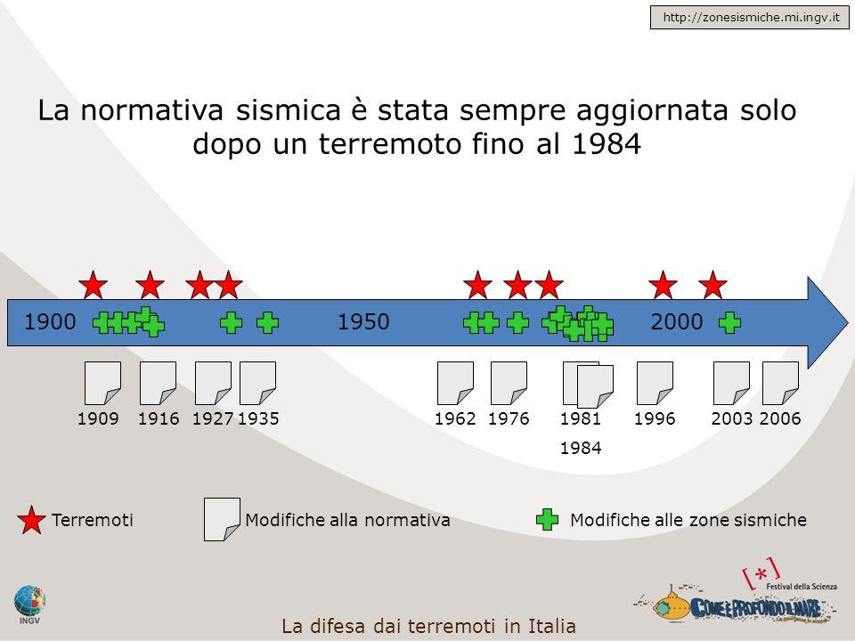 La difesa dai terremoti in Italia