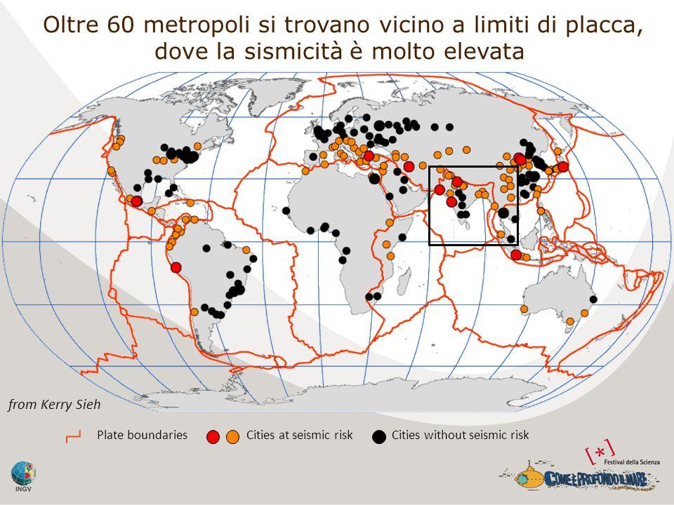 Oltre 60 metropoli si trovano vicino a limiti di placca, dove la sismicità è molto elevata