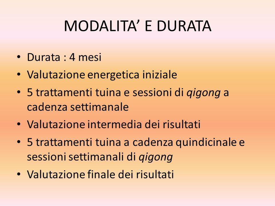 MODALITA' E DURATA Durata : 4 mesi Valutazione energetica iniziale