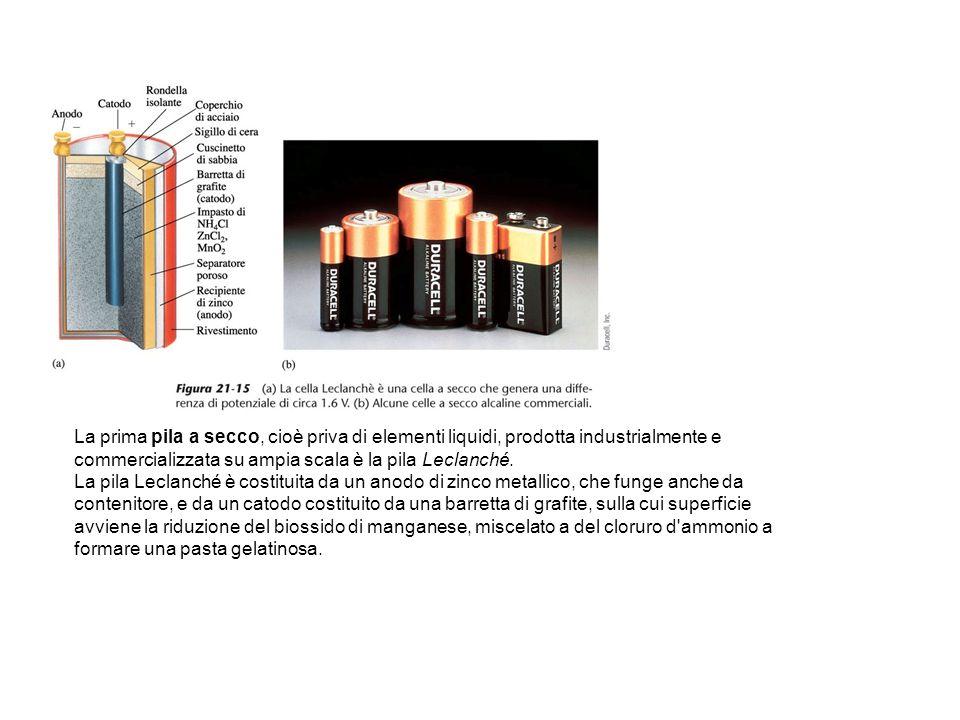 La prima pila a secco, cioè priva di elementi liquidi, prodotta industrialmente e commercializzata su ampia scala è la pila Leclanché.