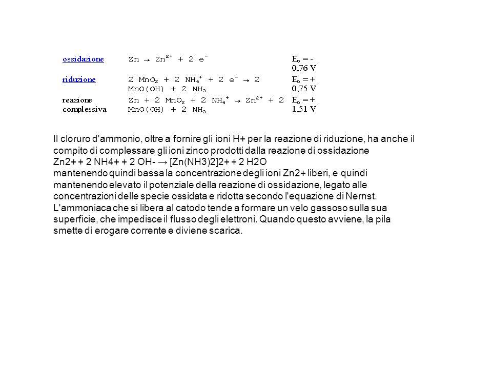 Il cloruro d ammonio, oltre a fornire gli ioni H+ per la reazione di riduzione, ha anche il compito di complessare gli ioni zinco prodotti dalla reazione di ossidazione