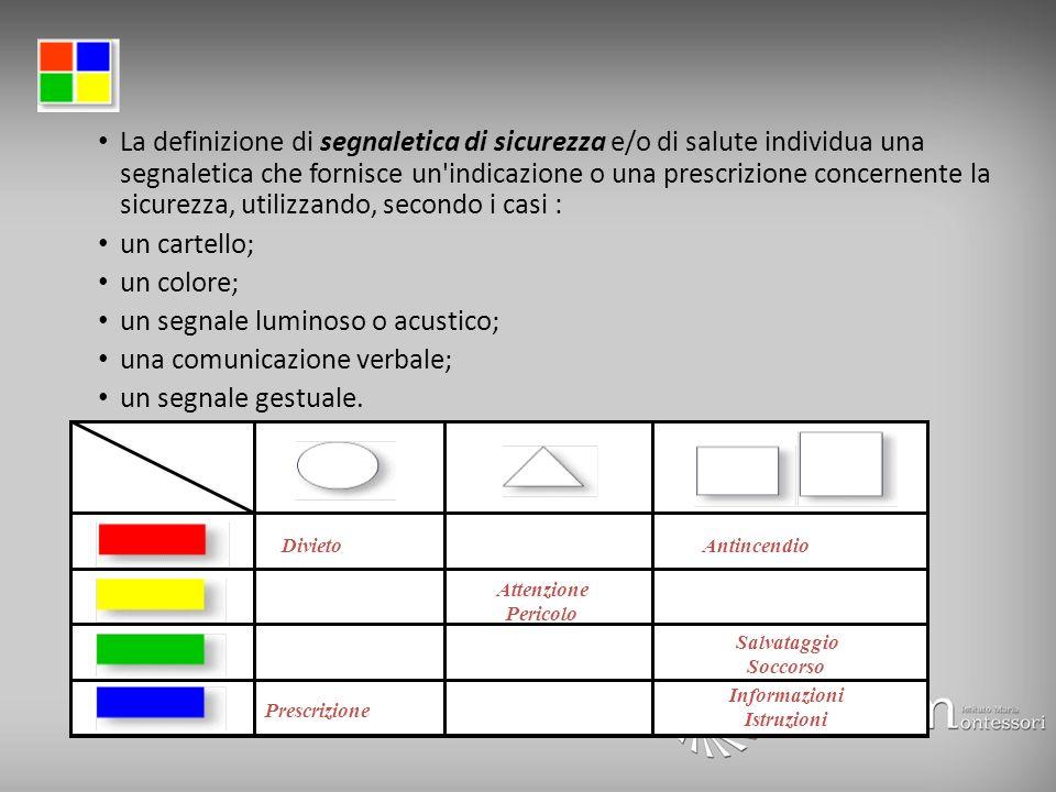 un segnale luminoso o acustico; una comunicazione verbale;
