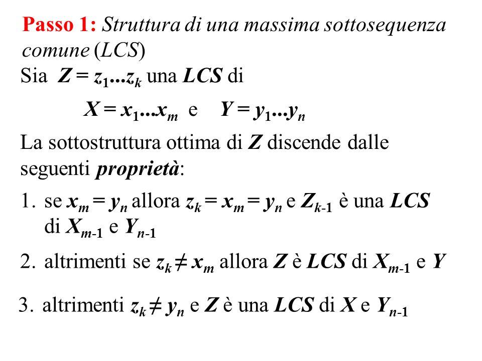 Passo 1: Struttura di una massima sottosequenza comune (LCS)