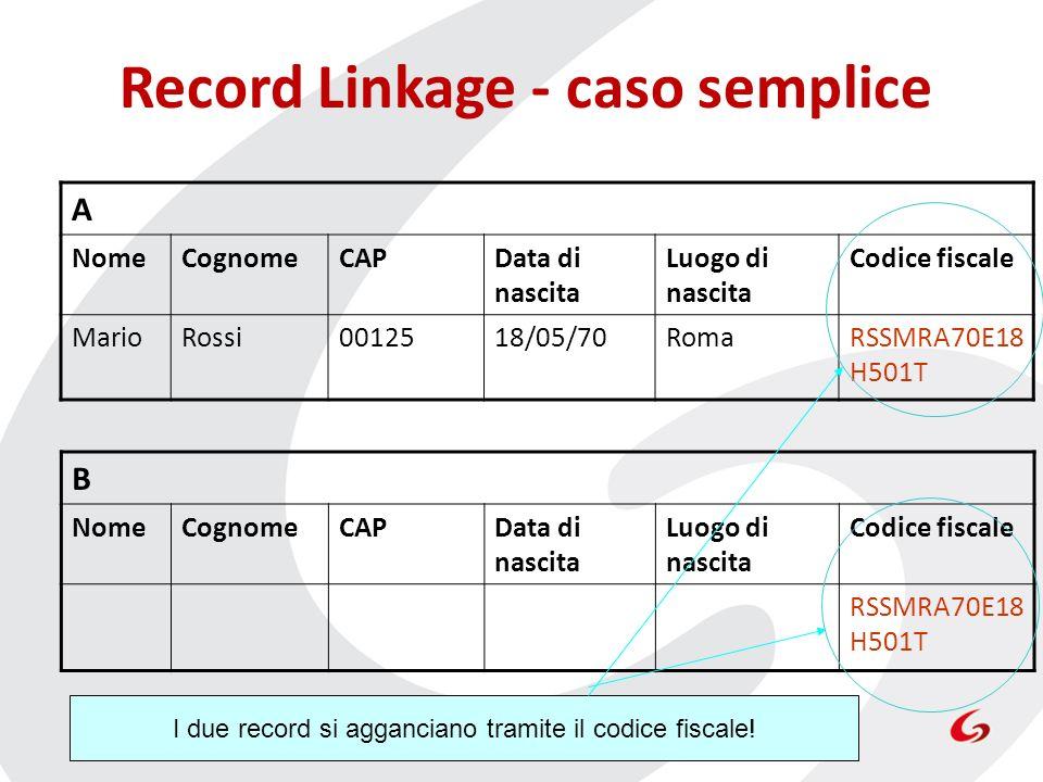 Record Linkage - caso semplice