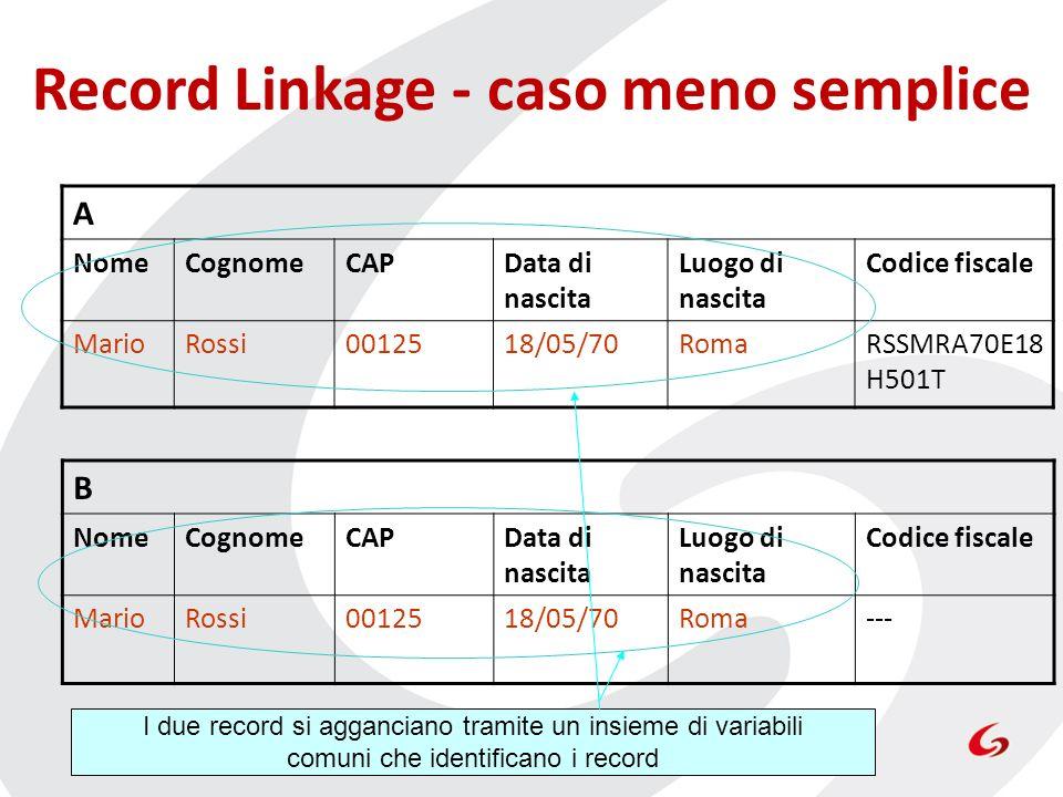 Record Linkage - caso meno semplice