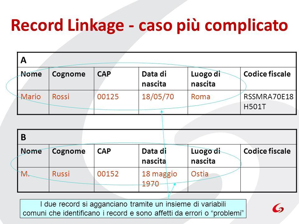 Record Linkage - caso più complicato
