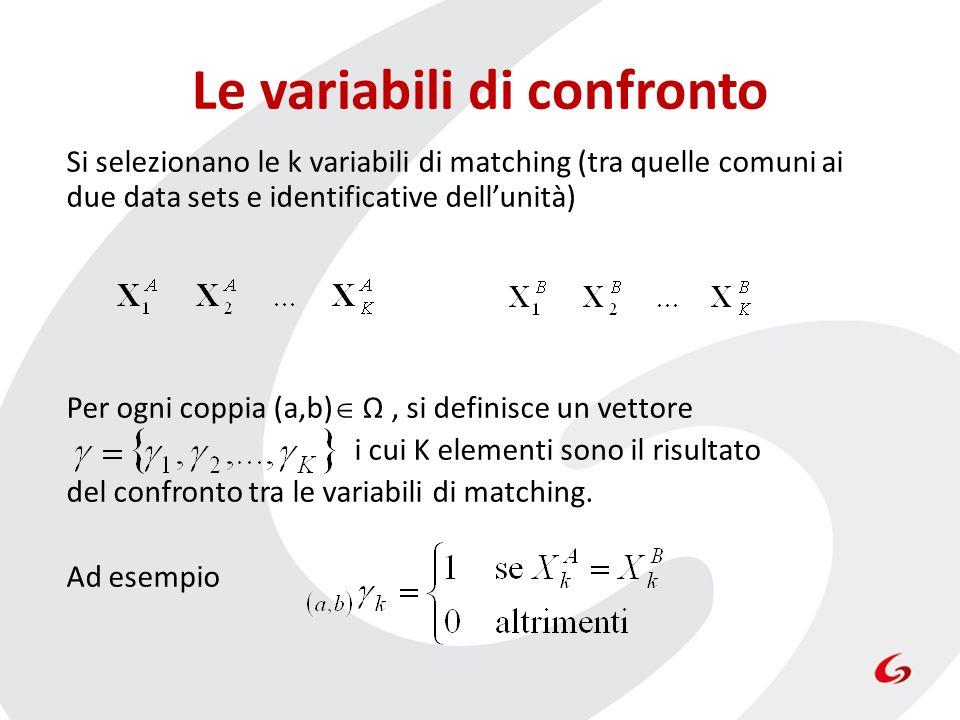 Le variabili di confronto