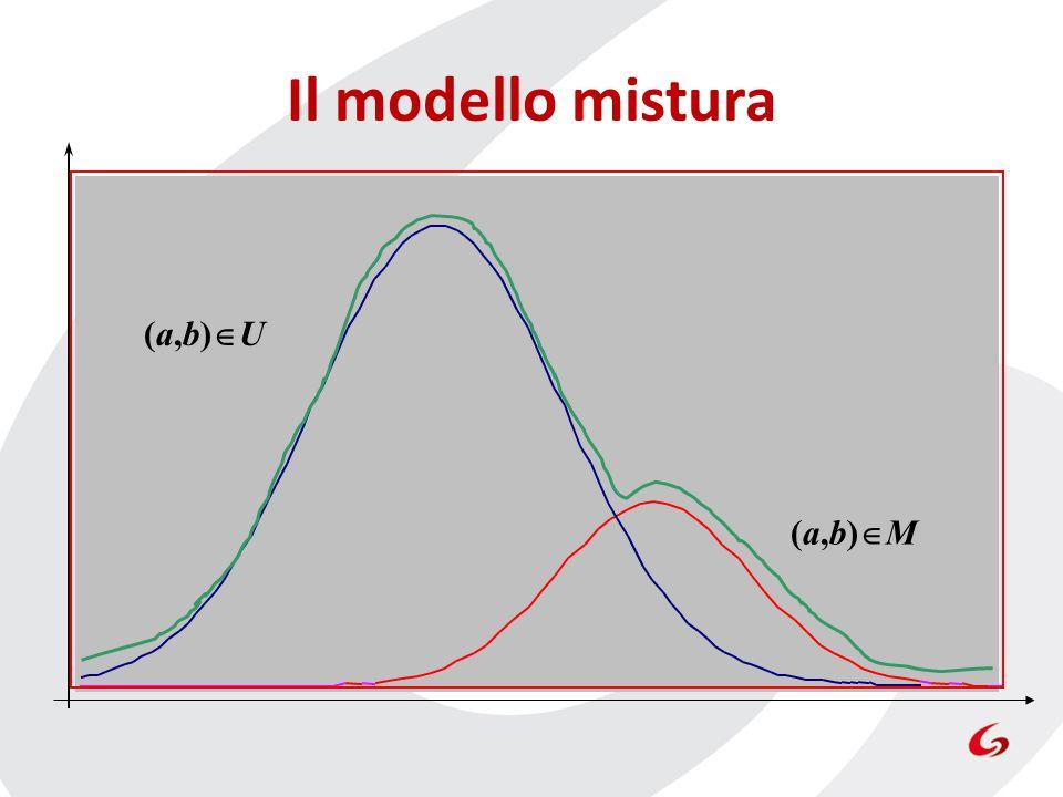 Il modello mistura (a,b)U (a,b)M