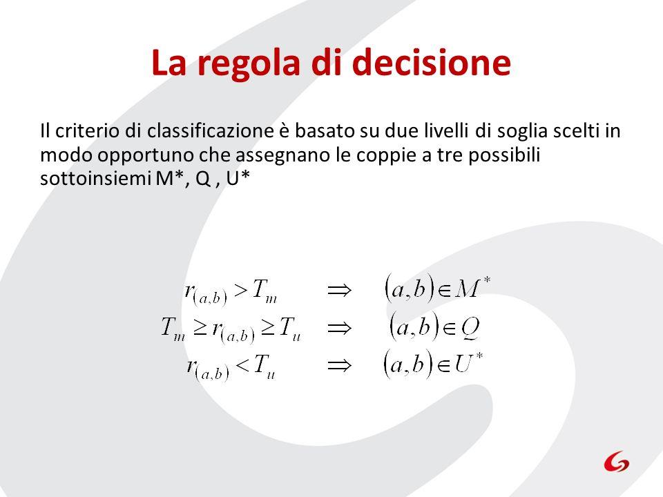 La regola di decisione