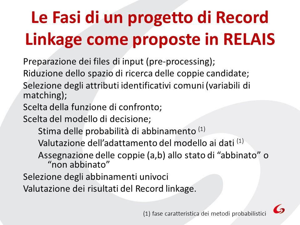 Le Fasi di un progetto di Record Linkage come proposte in RELAIS