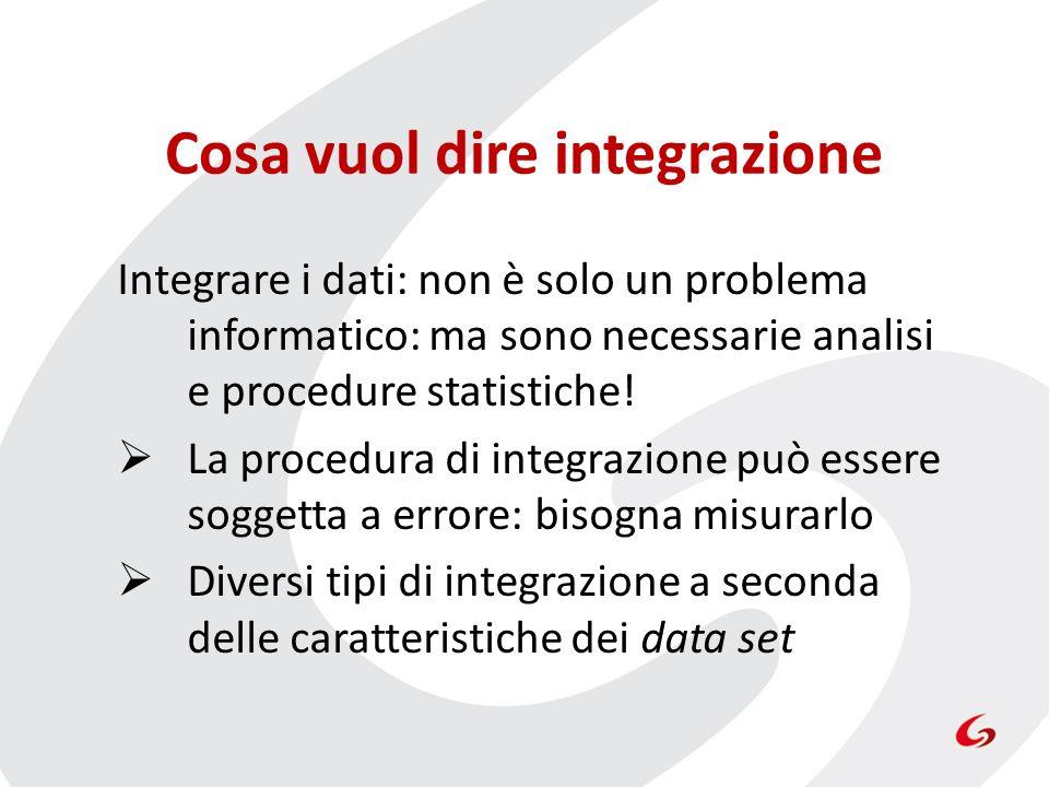 Cosa vuol dire integrazione