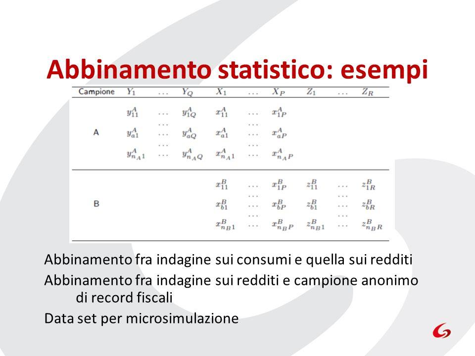 Abbinamento statistico: esempi