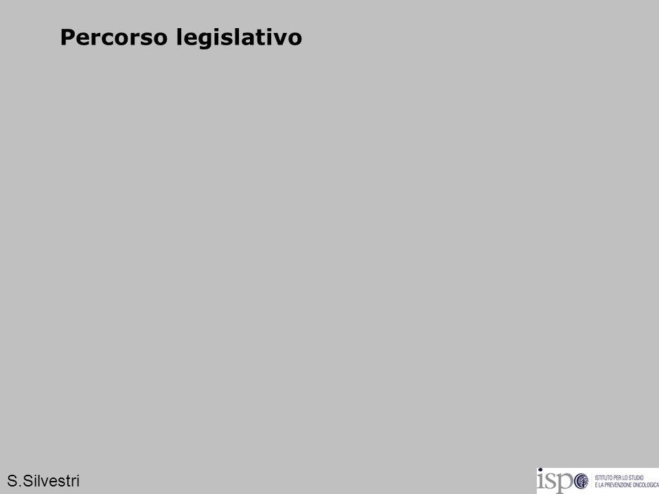 Percorso legislativo S.Silvestri