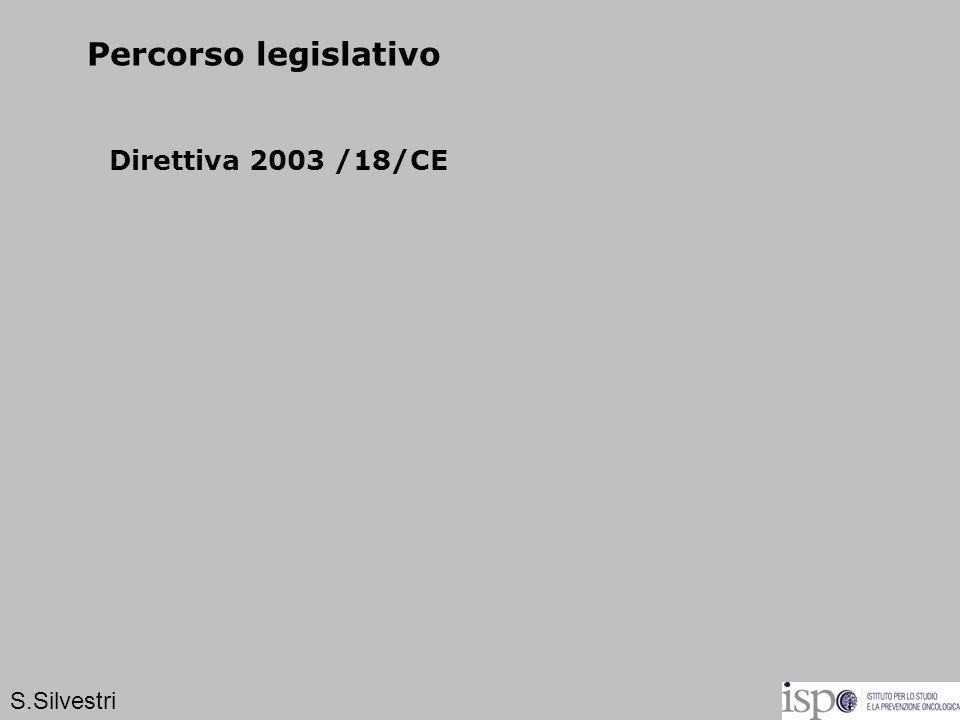 Percorso legislativo Direttiva 2003 /18/CE S.Silvestri