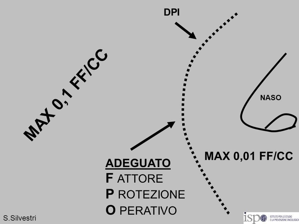 MAX 0,1 FF/CC F ATTORE P ROTEZIONE O PERATIVO MAX 0,01 FF/CC ADEGUATO