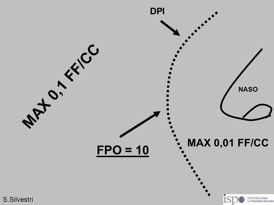DPI MAX 0,1 FF/CC NASO MAX 0,01 FF/CC FPO = 10 S.Silvestri