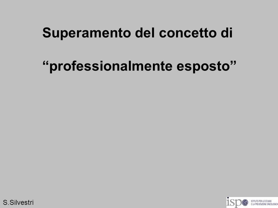 Superamento del concetto di professionalmente esposto
