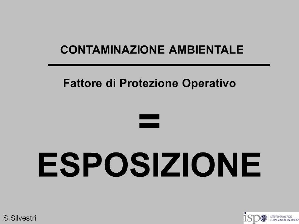 CONTAMINAZIONE AMBIENTALE Fattore di Protezione Operativo