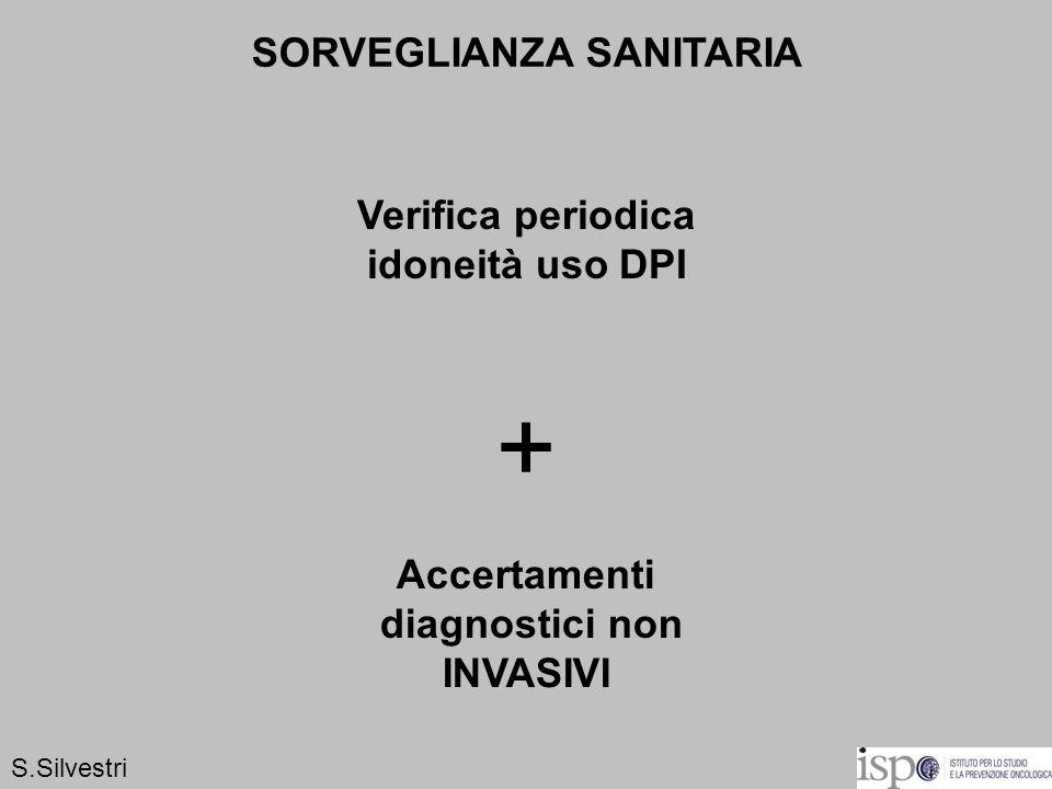 + SORVEGLIANZA SANITARIA Verifica periodica idoneità uso DPI