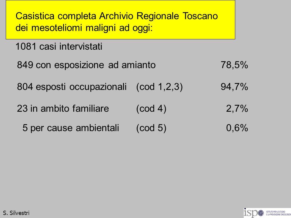 Casistica completa Archivio Regionale Toscano