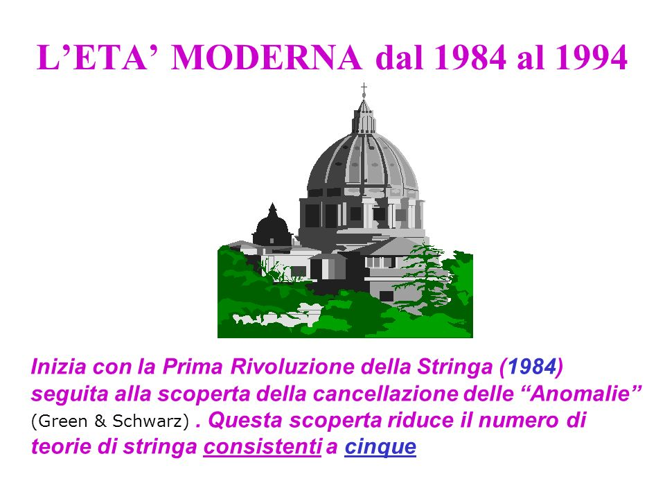 L'ETA' MODERNA dal 1984 al 1994