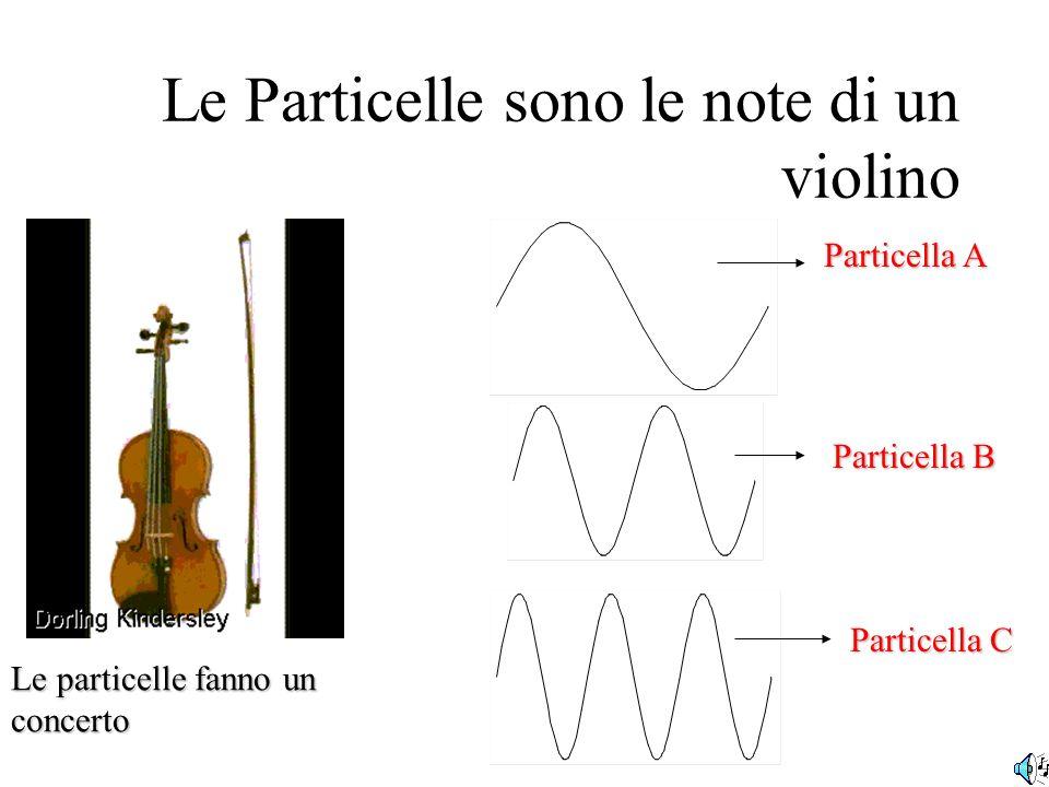 Le Particelle sono le note di un violino