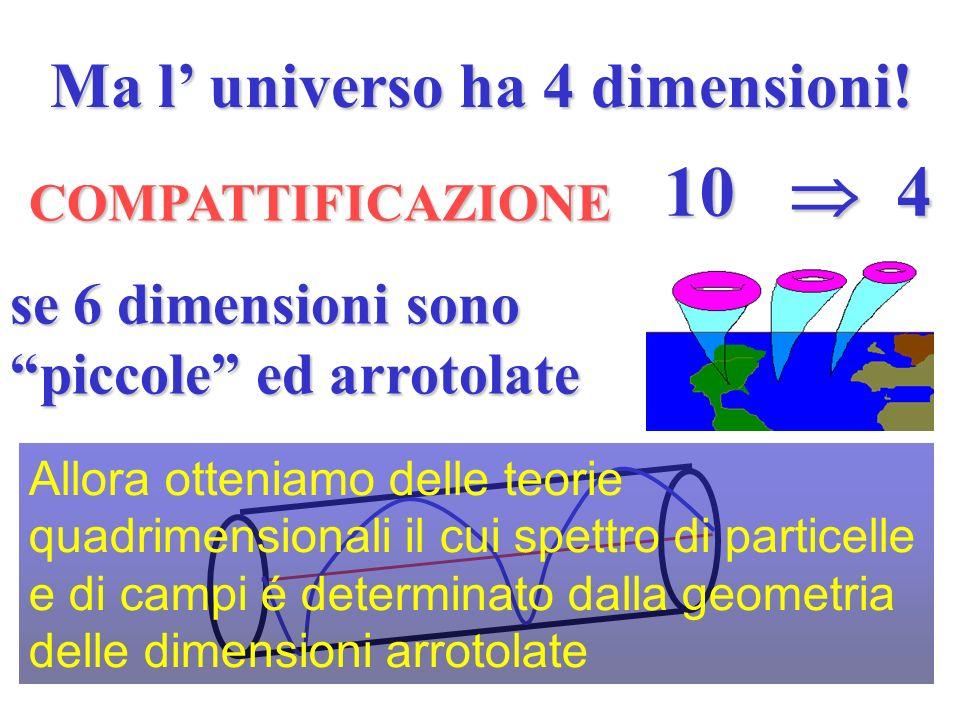 10  4 Ma l' universo ha 4 dimensioni! se 6 dimensioni sono