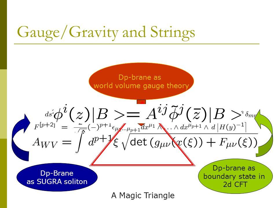 Gauge/Gravity and Strings