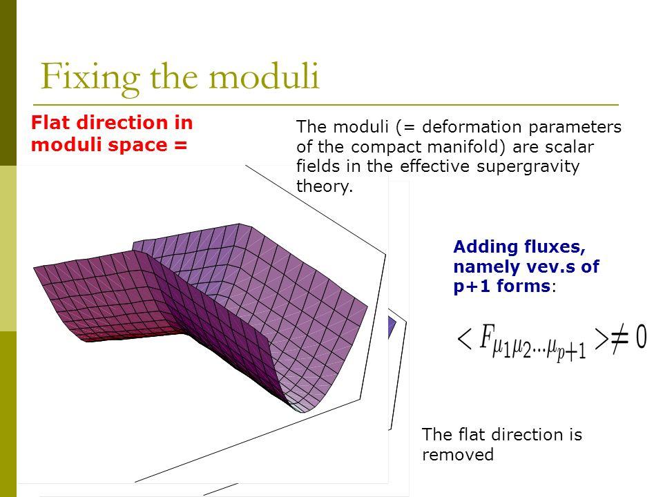Fixing the moduli Flat direction in moduli space = Vacuum degeneracy