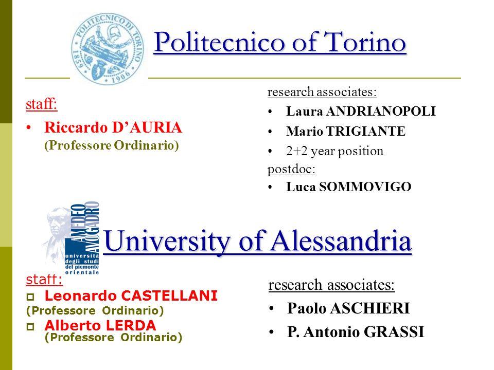 University of Alessandria
