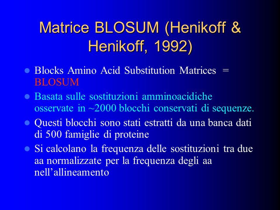 Matrice BLOSUM (Henikoff & Henikoff, 1992)