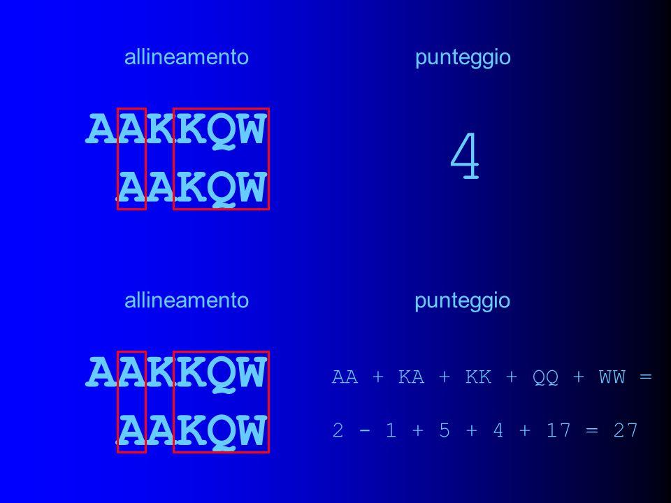 4 AAKKQW AAKQW AAKKQW AAKQW allineamento punteggio allineamento