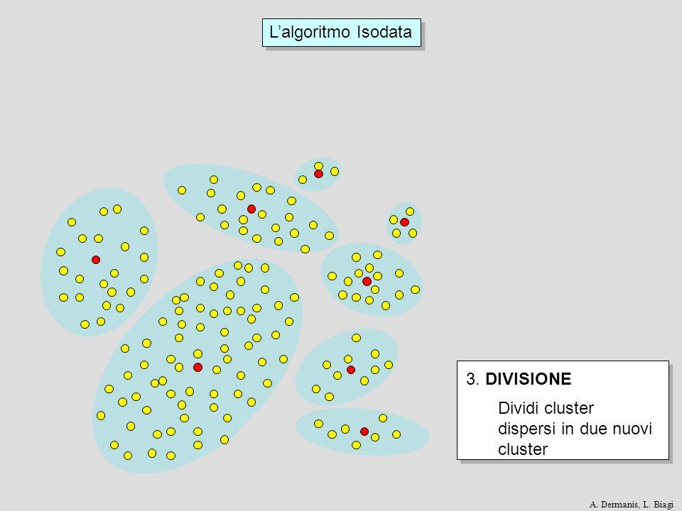 L'algoritmo Isodata 3. DIVISIONE Dividi cluster dispersi in due nuovi