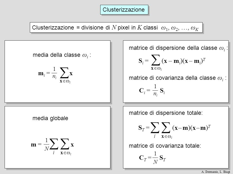 Clusterizzazione = divisione di N pixel in K classi ω1, ω2, …, ωK