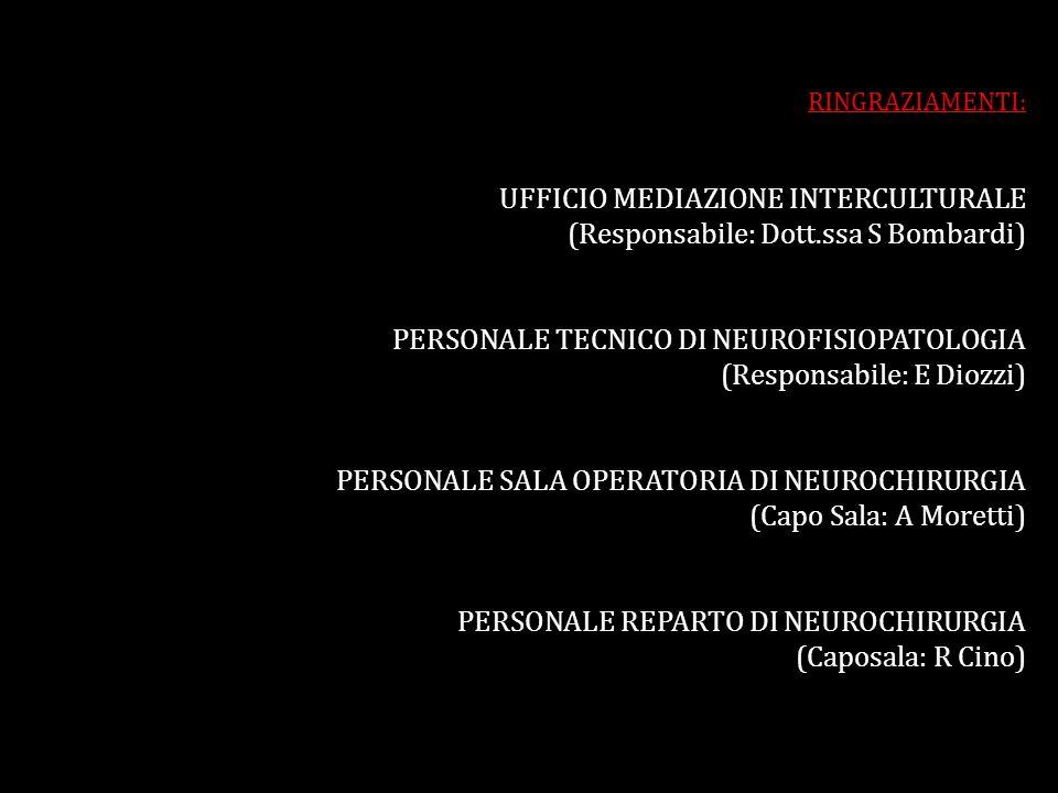 UFFICIO MEDIAZIONE INTERCULTURALE (Responsabile: Dott.ssa S Bombardi)