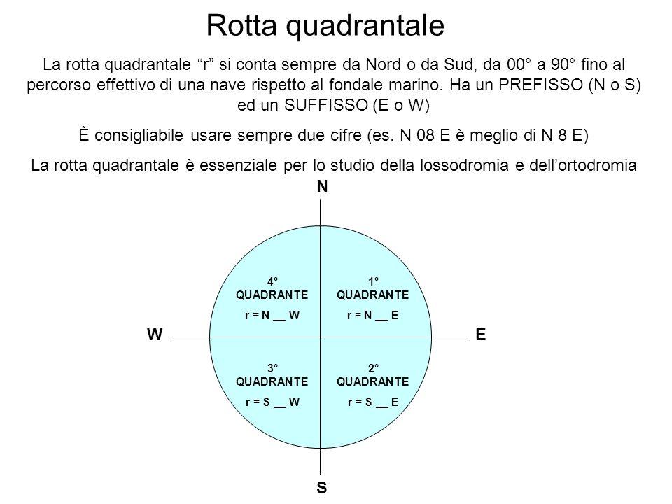 È consigliabile usare sempre due cifre (es. N 08 E è meglio di N 8 E)