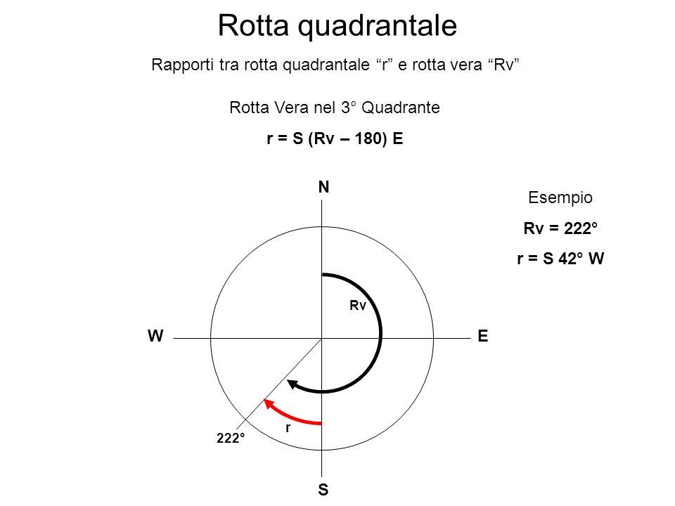 Rotta quadrantale Rapporti tra rotta quadrantale r e rotta vera Rv