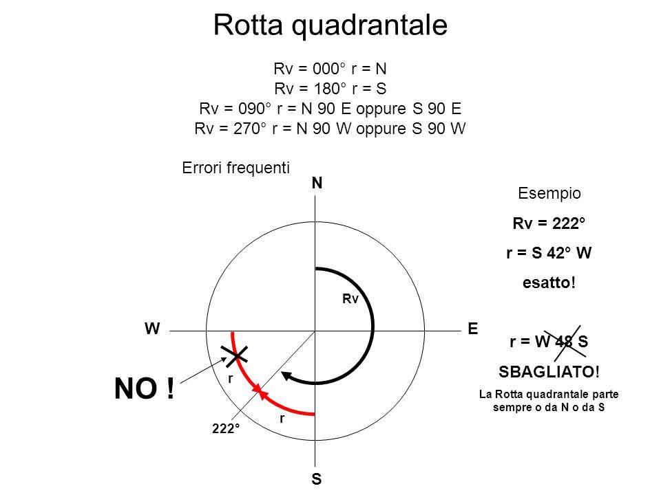 La Rotta quadrantale parte sempre o da N o da S