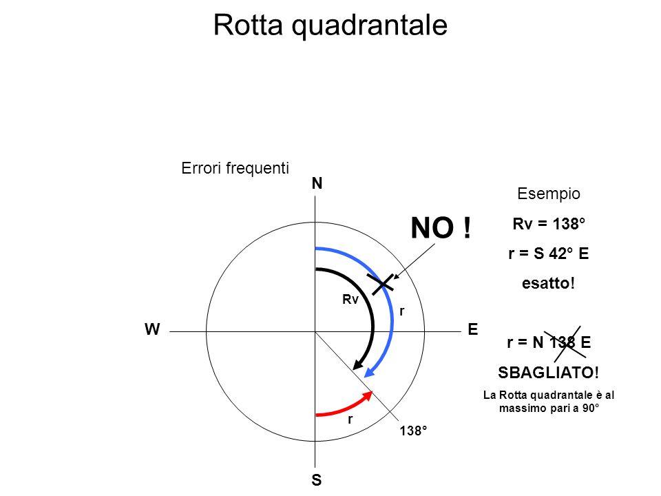 La Rotta quadrantale è al massimo pari a 90°