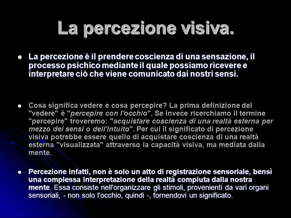 La percezione visiva.