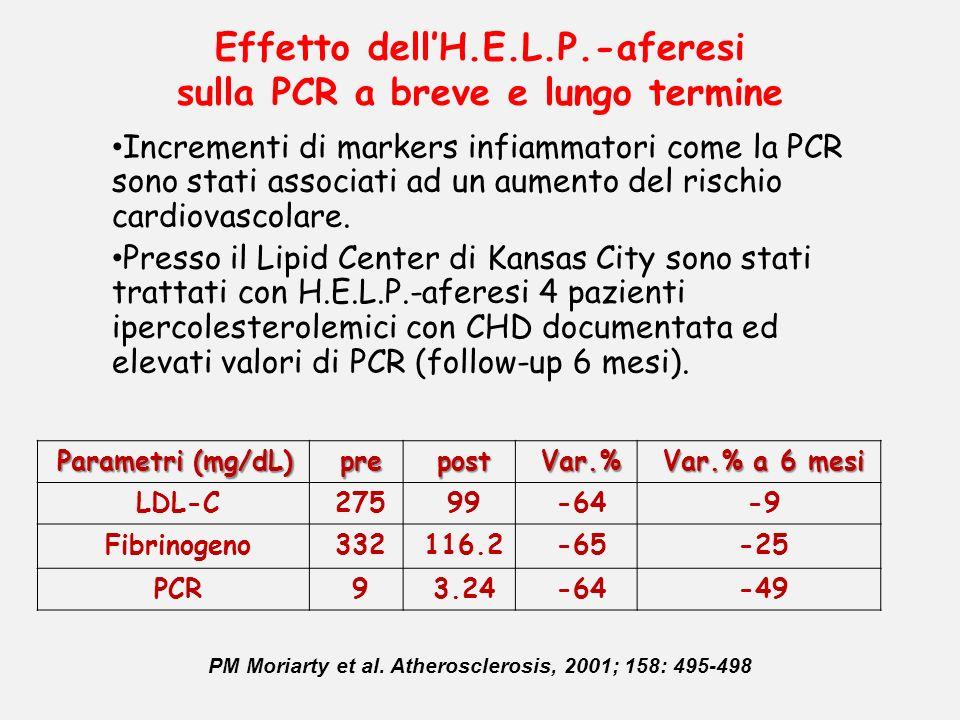 Effetto dell'H.E.L.P.-aferesi sulla PCR a breve e lungo termine
