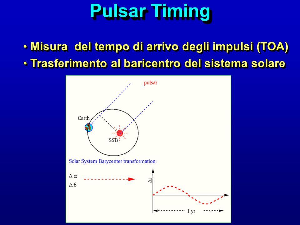 Pulsar Timing Misura del tempo di arrivo degli impulsi (TOA)