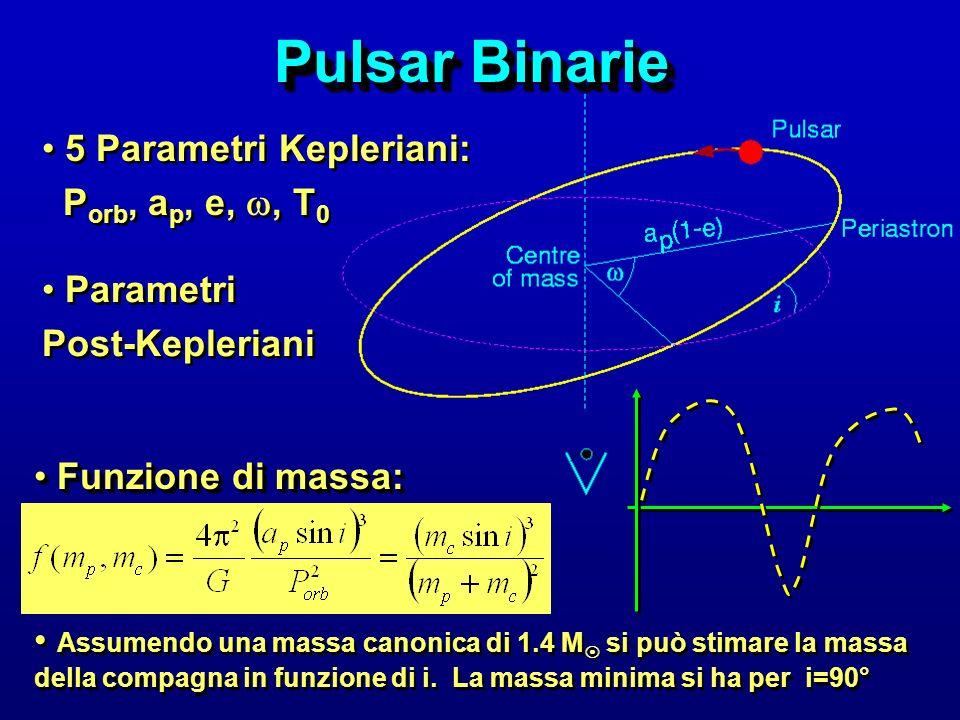 Pulsar Binarie 5 Parametri Kepleriani: Porb, ap, e, , T0 Parametri