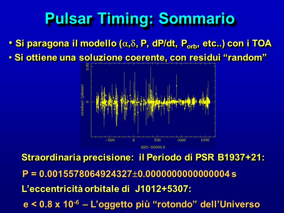 Pulsar Timing: Sommario