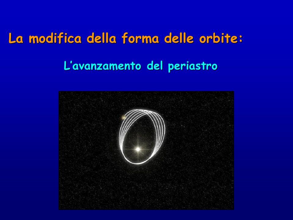 La modifica della forma delle orbite:
