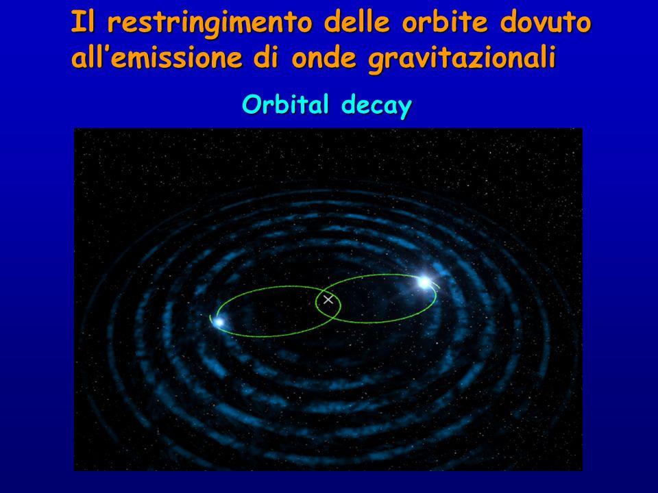Il restringimento delle orbite dovuto